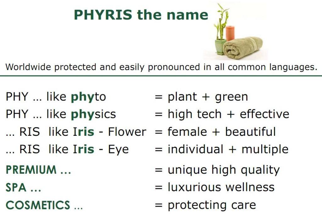 phyris name