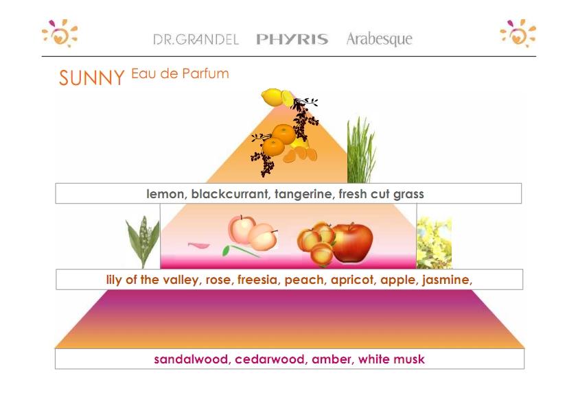 Fragrance SUNNY_2012_001