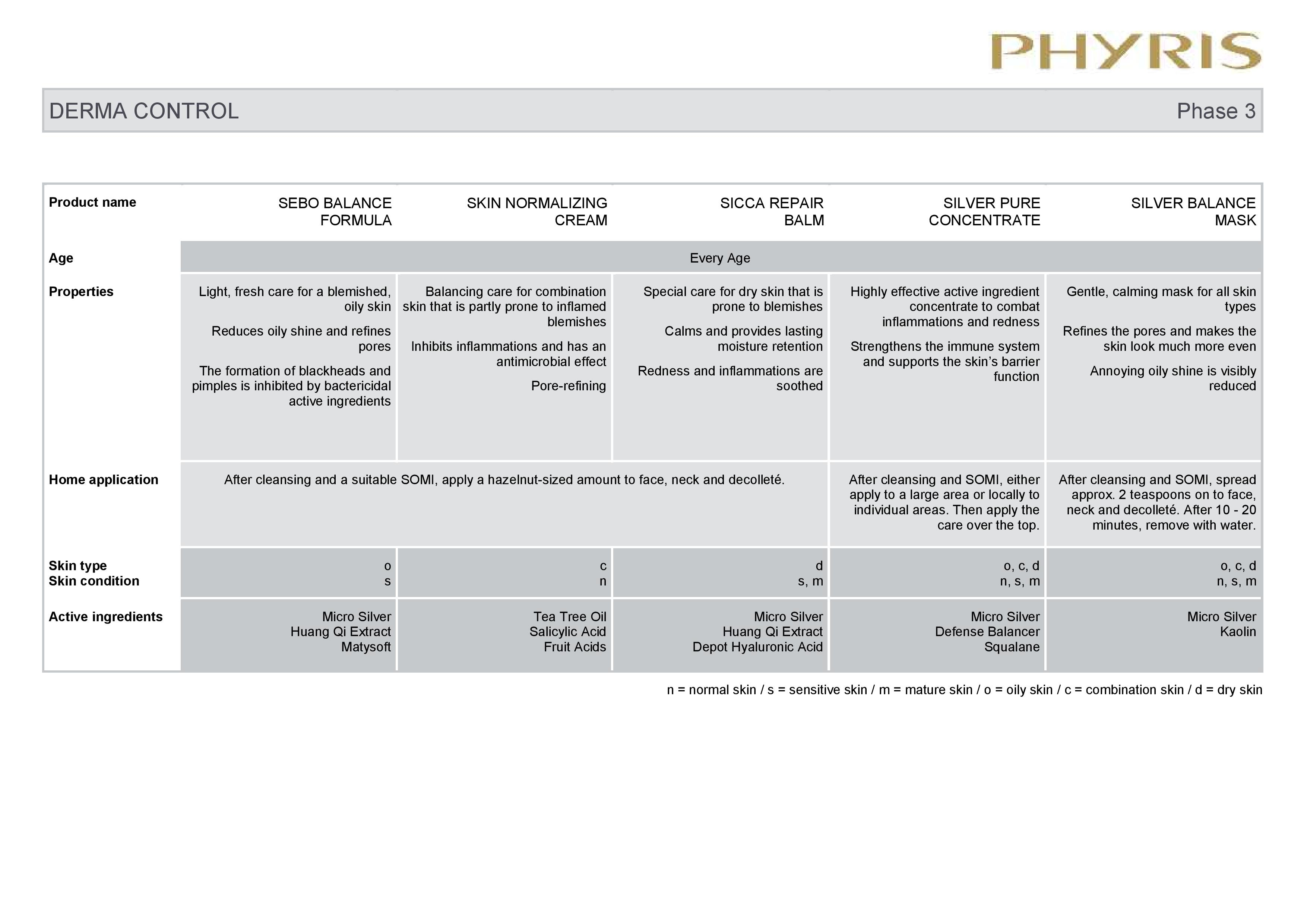 derma control-page-001